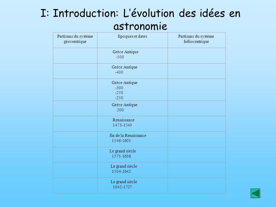 I: Introduction: L'évolution des idées en astronomie