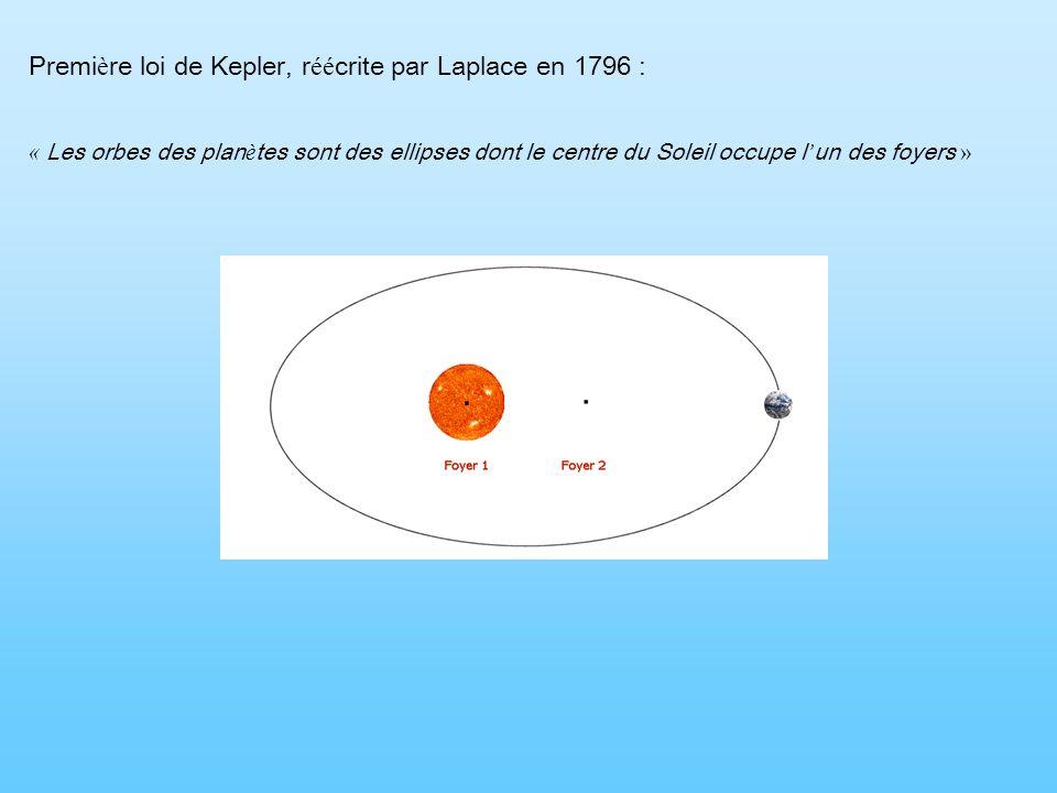 Première loi de Kepler, réécrite par Laplace en 1796 :
