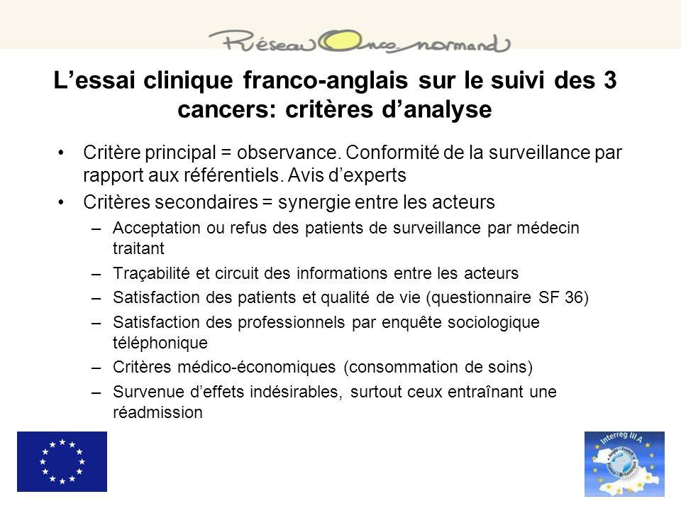 L'essai clinique franco-anglais sur le suivi des 3 cancers: critères d'analyse