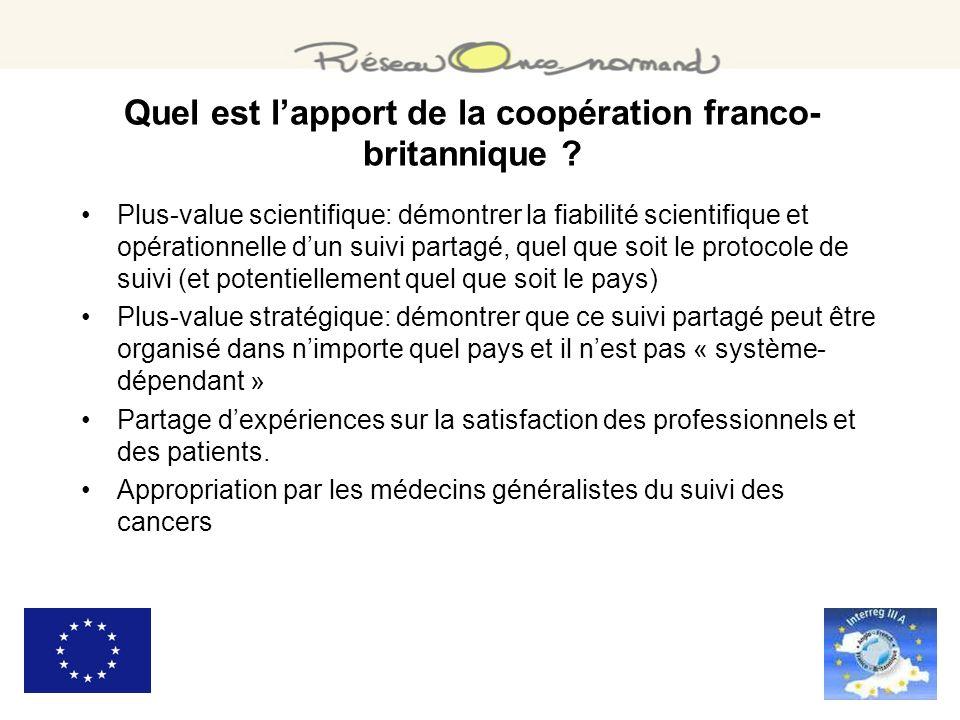 Quel est l'apport de la coopération franco- britannique