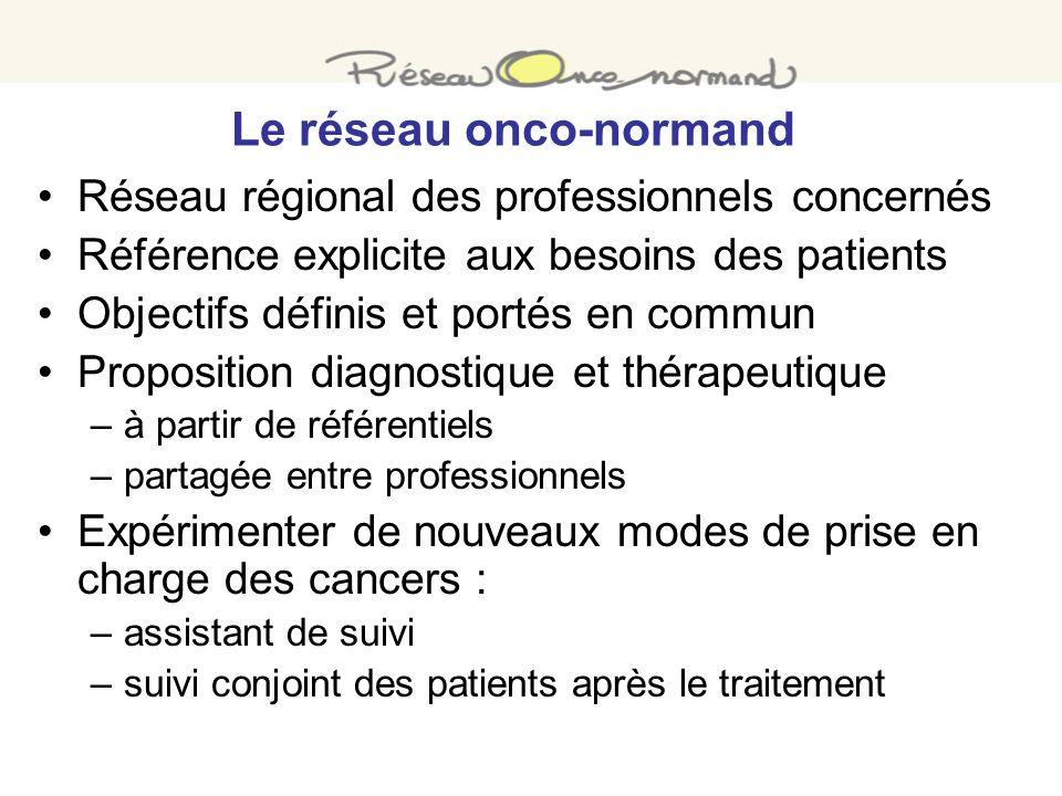 Le réseau onco-normand