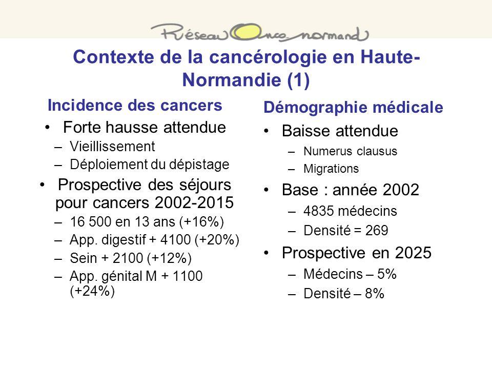 Contexte de la cancérologie en Haute-Normandie (1)