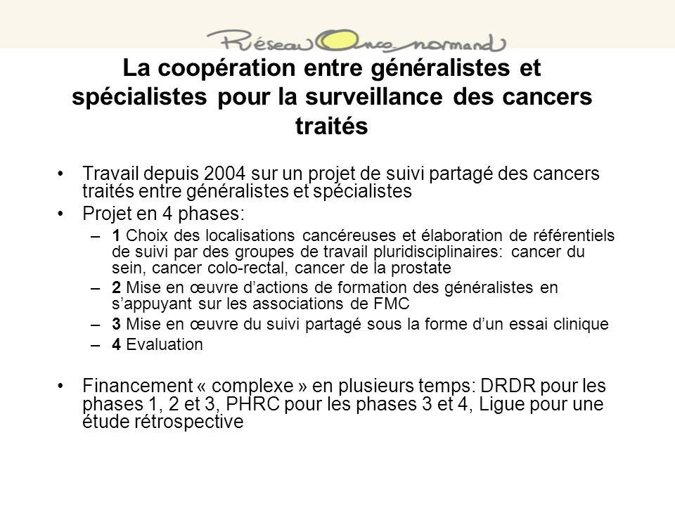 La coopération entre généralistes et spécialistes pour la surveillance des cancers traités