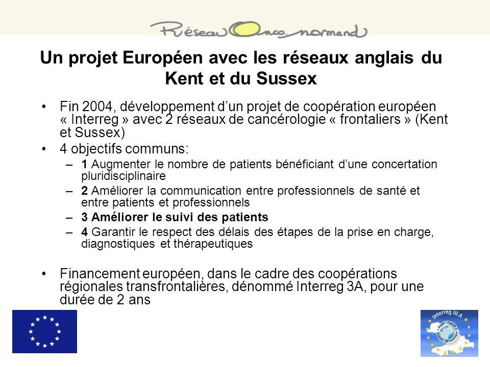 Un projet Européen avec les réseaux anglais du Kent et du Sussex