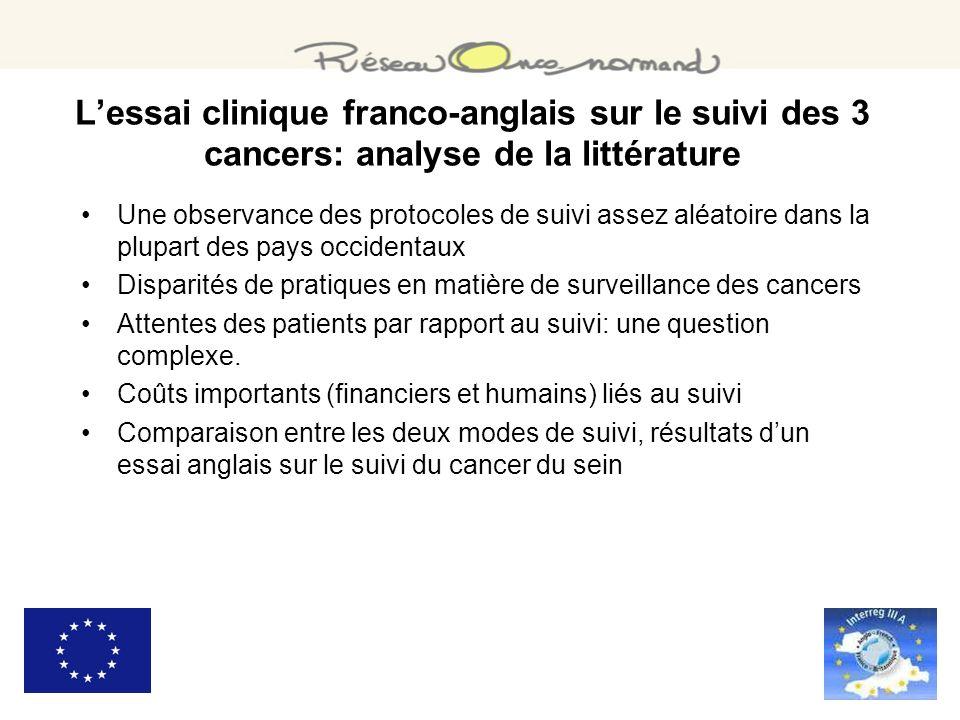 L'essai clinique franco-anglais sur le suivi des 3 cancers: analyse de la littérature