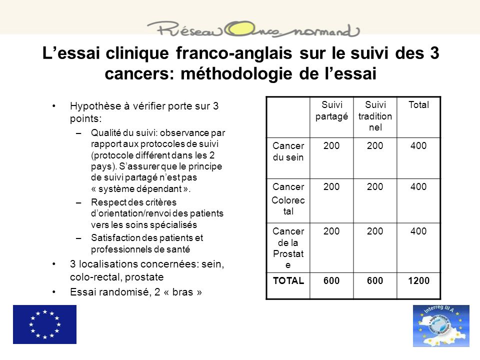L'essai clinique franco-anglais sur le suivi des 3 cancers: méthodologie de l'essai