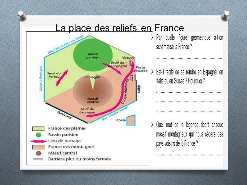 La place des reliefs en France