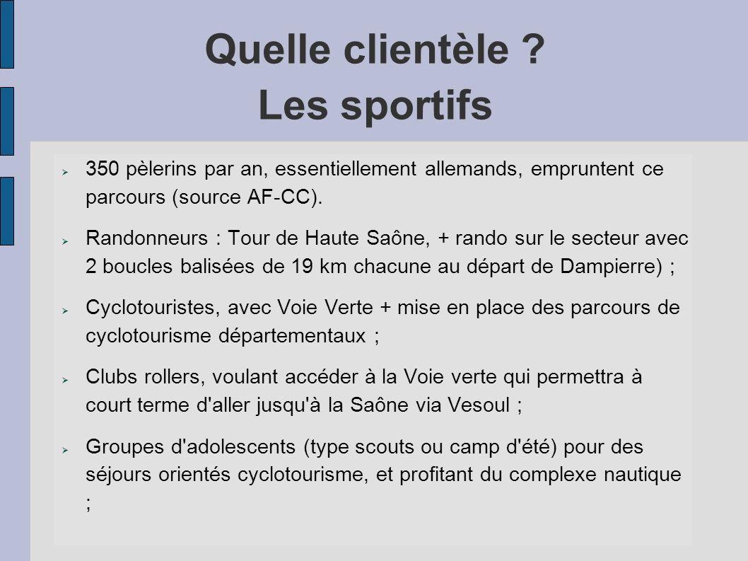 Quelle clientèle Les sportifs