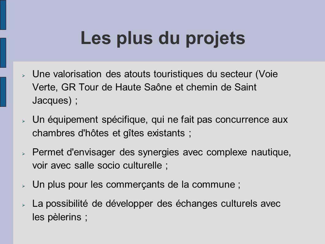 Les plus du projetsUne valorisation des atouts touristiques du secteur (Voie Verte, GR Tour de Haute Saône et chemin de Saint Jacques) ;