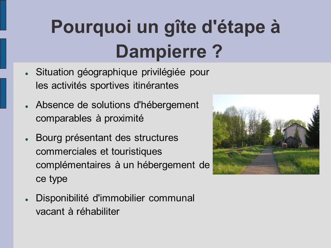 Pourquoi un gîte d étape à Dampierre