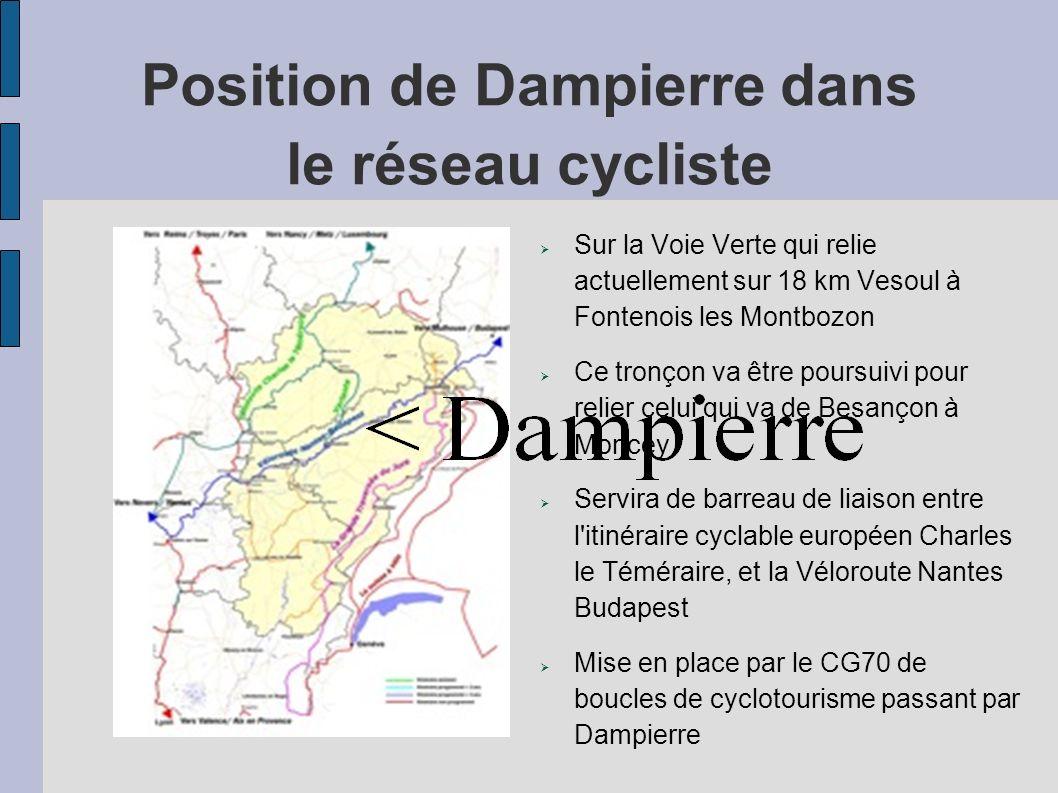 Position de Dampierre dans le réseau cycliste