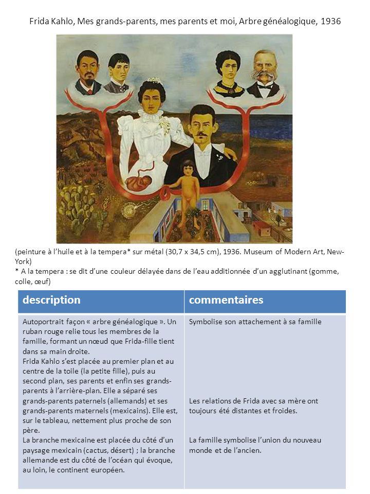 Fiche histoire des arts les autoportraits de frida kahlo for Garage le plus proche de chez moi