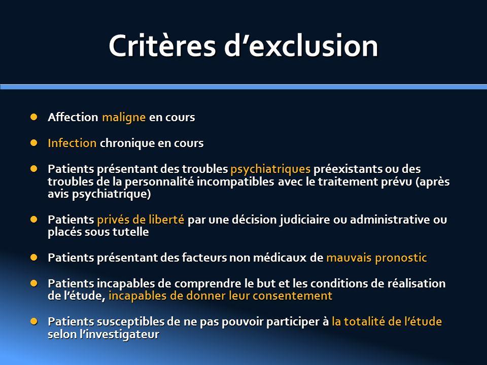 Critères d'exclusion Affection maligne en cours