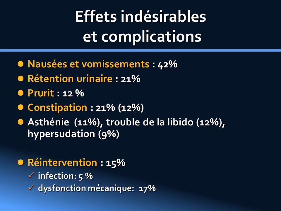 Effets indésirables et complications