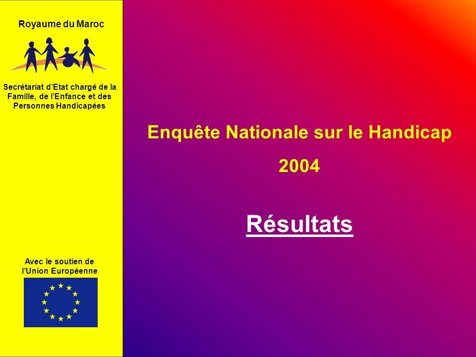 Résultats Enquête Nationale sur le Handicap 2004 Royaume du Maroc
