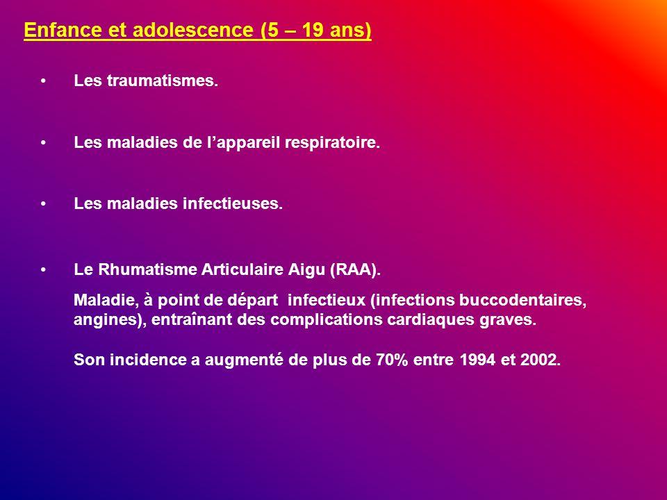 Enfance et adolescence (5 – 19 ans)