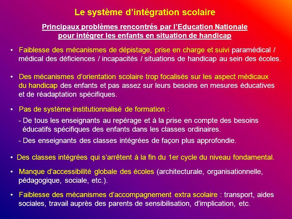 Le système d'intégration scolaire