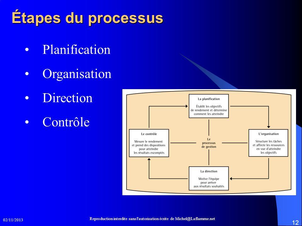 Étapes du processus Planification Organisation Direction Contrôle