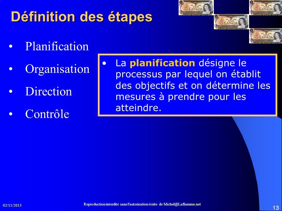 Définition des étapes Planification Organisation Direction Contrôle