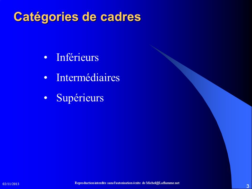 Catégories de cadres Inférieurs Intermédiaires Supérieurs