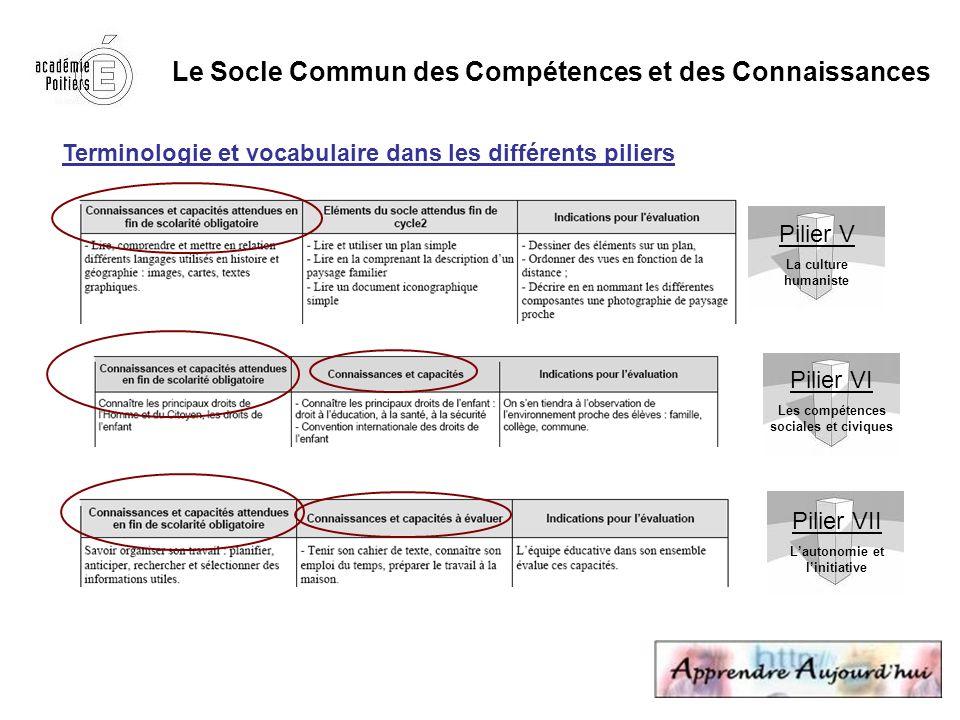 Les compétences sociales et civiques L'autonomie et l'initiative