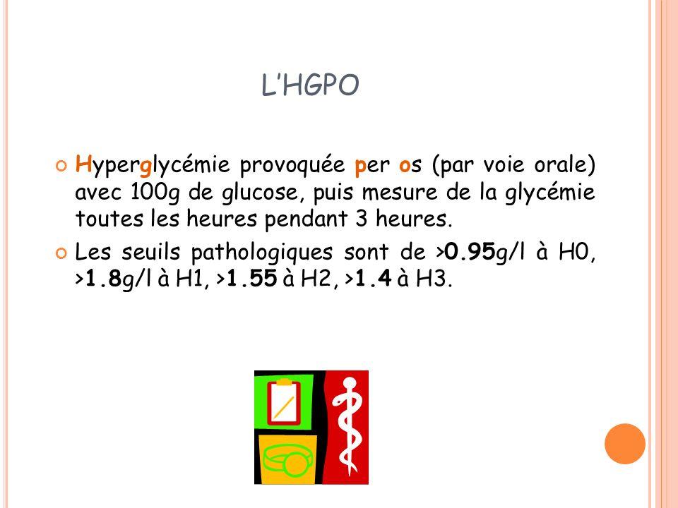 L'HGPO Hyperglycémie provoquée per os (par voie orale) avec 100g de glucose, puis mesure de la glycémie toutes les heures pendant 3 heures.
