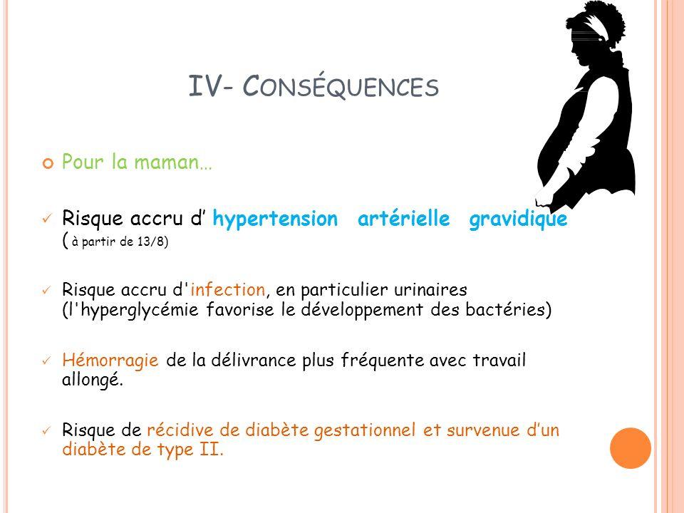 IV- Conséquences Pour la maman…