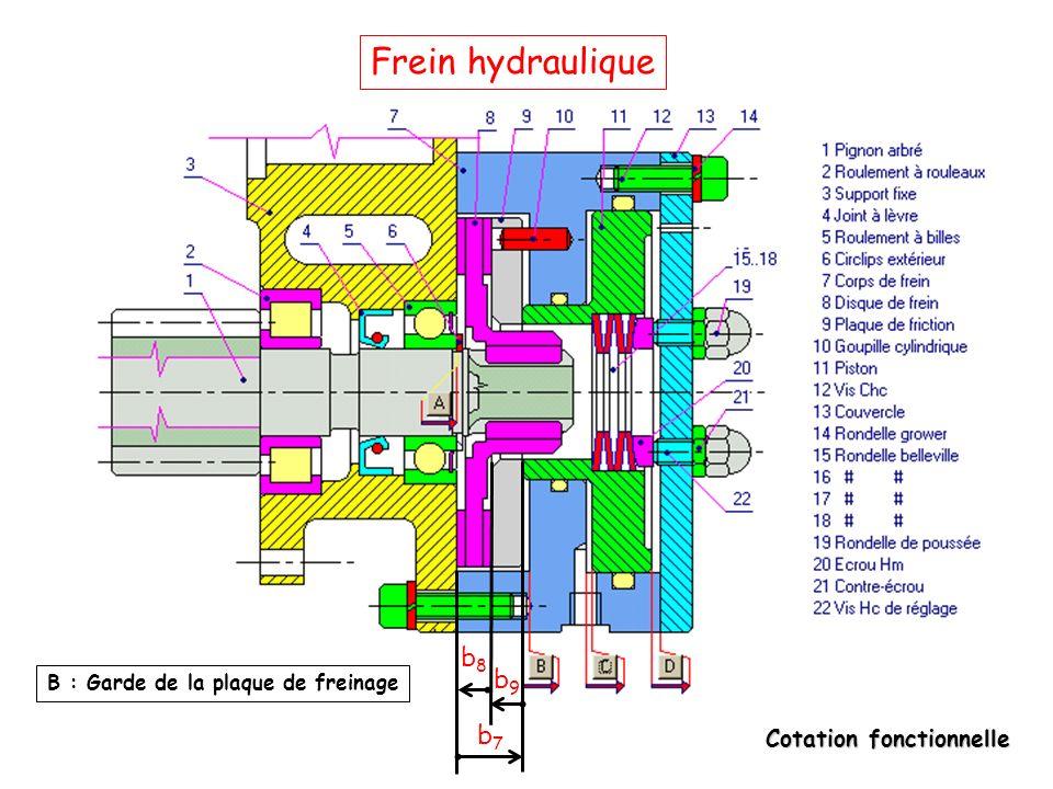 Frein hydraulique b8 b9 B : Garde de la plaque de freinage b7