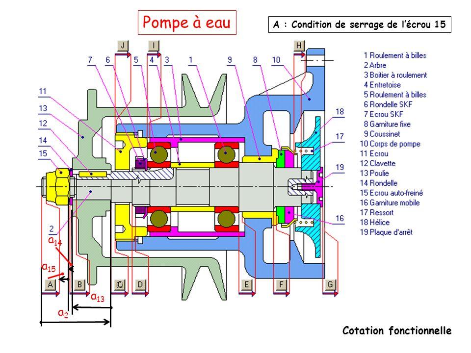 Pompe à eau A : Condition de serrage de l'écrou 15 a14 a15 a13 a2