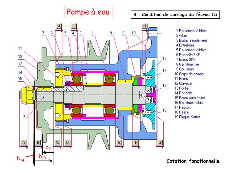 Pompe à eau B : Condition de serrage de l'écrou 15 b2 b13 b14