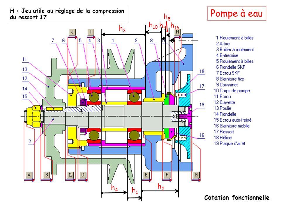 H : Jeu utile au réglage de la compression