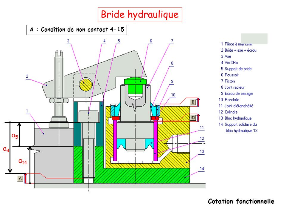 Bride hydraulique A : Condition de non contact 4-15 a5 a4 a14