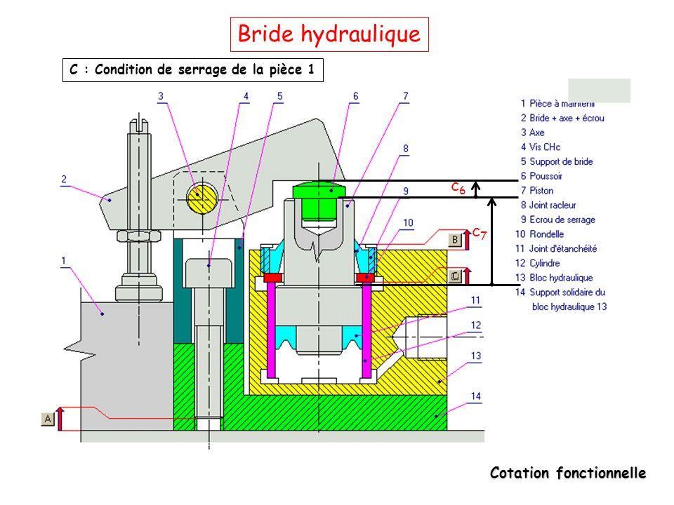Bride hydraulique C : Condition de serrage de la pièce 1 c6 c7