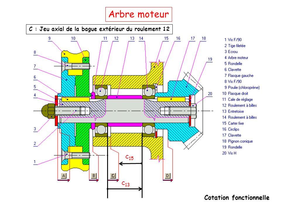 Arbre moteur C : Jeu axial de la bague extérieur du roulement 12 c15 c13