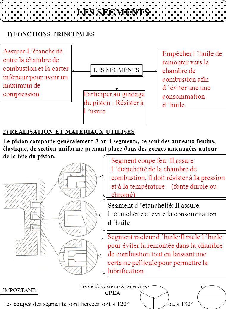 DRGC/COMPLEXE-IMME-CREA