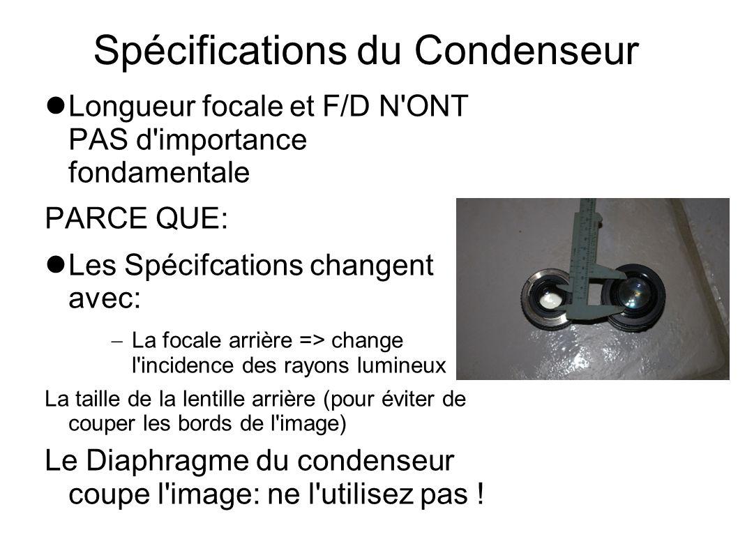 Spécifications du Condenseur