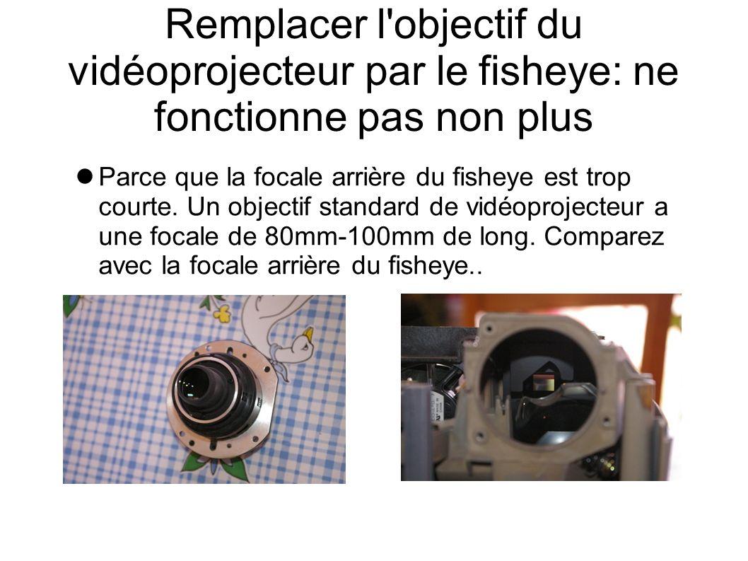 Remplacer l objectif du vidéoprojecteur par le fisheye: ne fonctionne pas non plus