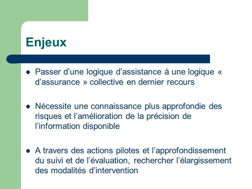 EnjeuxPasser d'une logique d'assistance à une logique « d'assurance » collective en dernier recours.