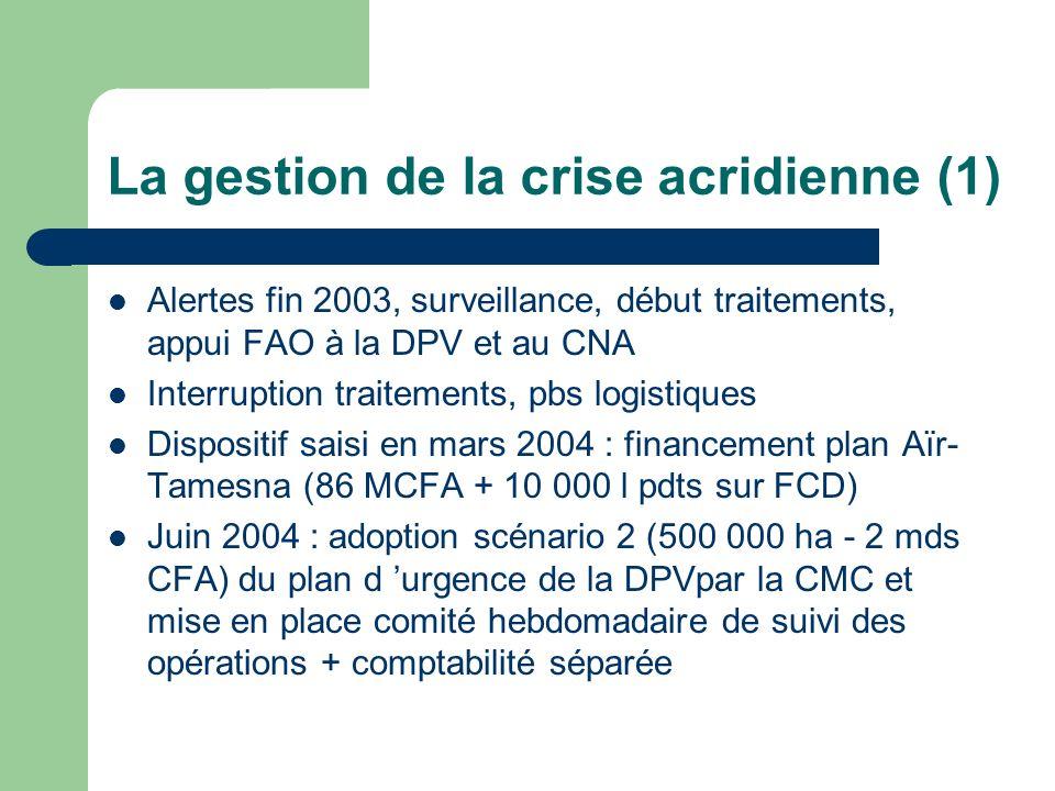 La gestion de la crise acridienne (1)