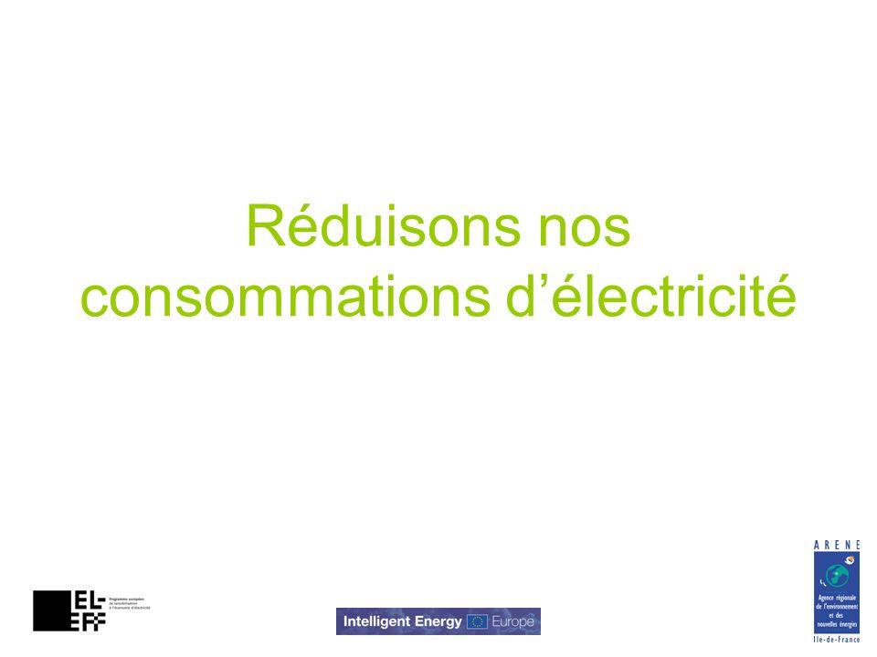 Réduisons nos consommations d'électricité