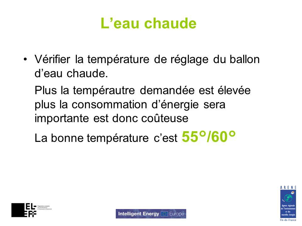 L'eau chaudeVérifier la température de réglage du ballon d'eau chaude.