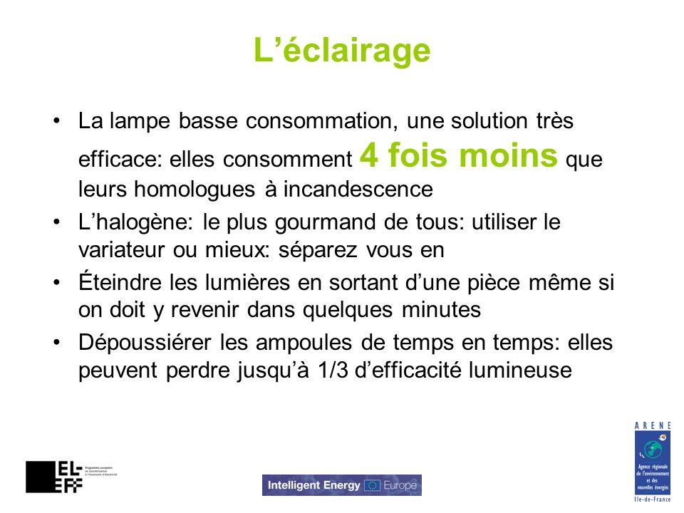 L'éclairageLa lampe basse consommation, une solution très efficace: elles consomment 4 fois moins que leurs homologues à incandescence.