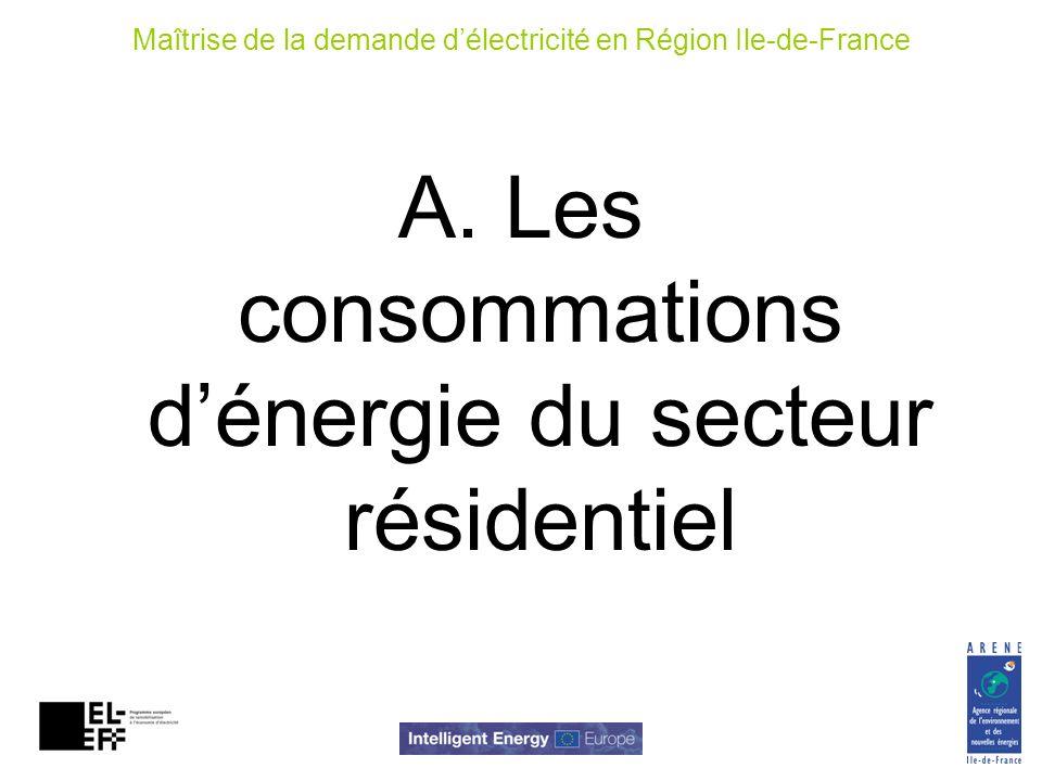 Maîtrise de la demande d'électricité en Région Ile-de-France