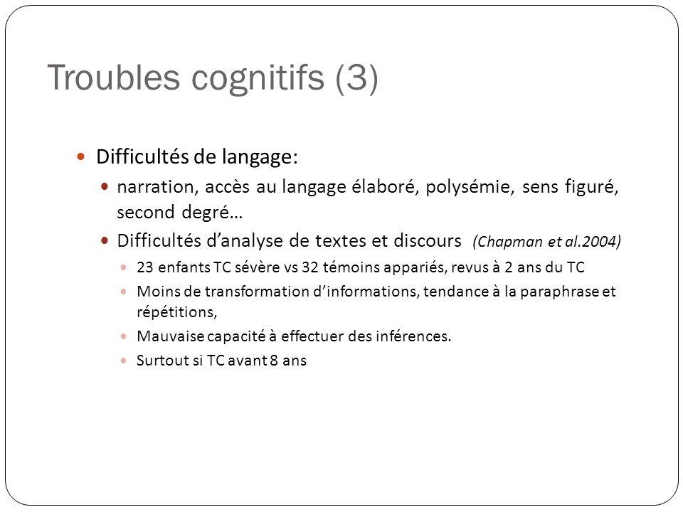 Troubles cognitifs (3) Difficultés de langage: