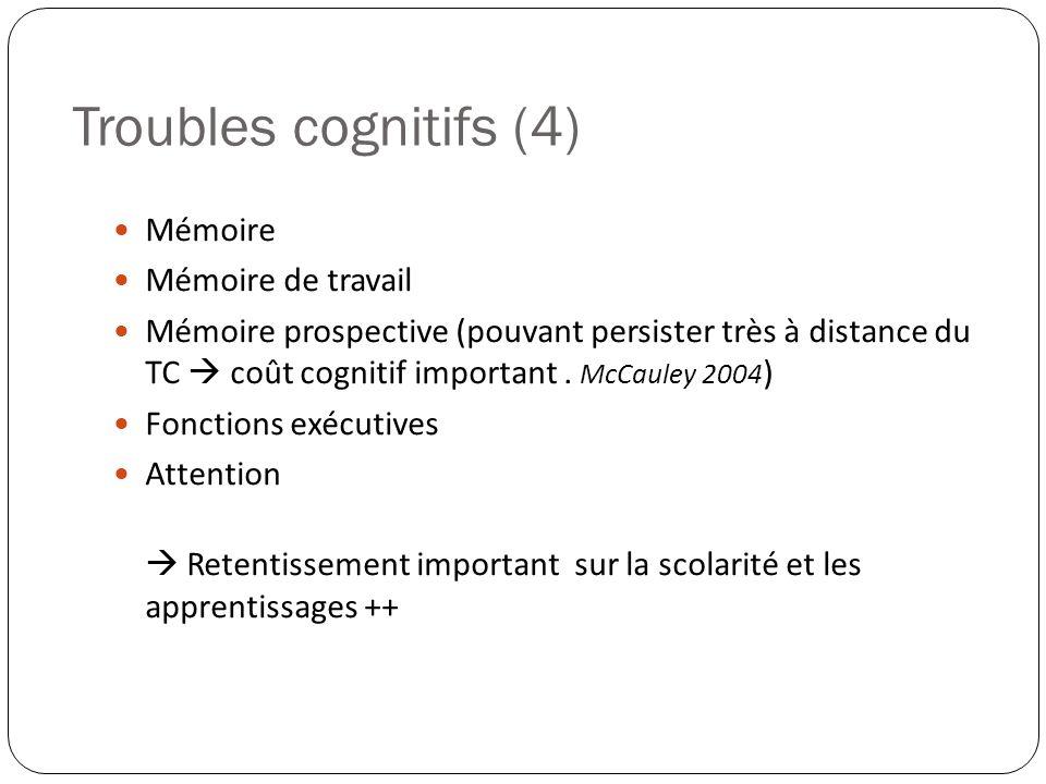 Troubles cognitifs (4) Mémoire Mémoire de travail