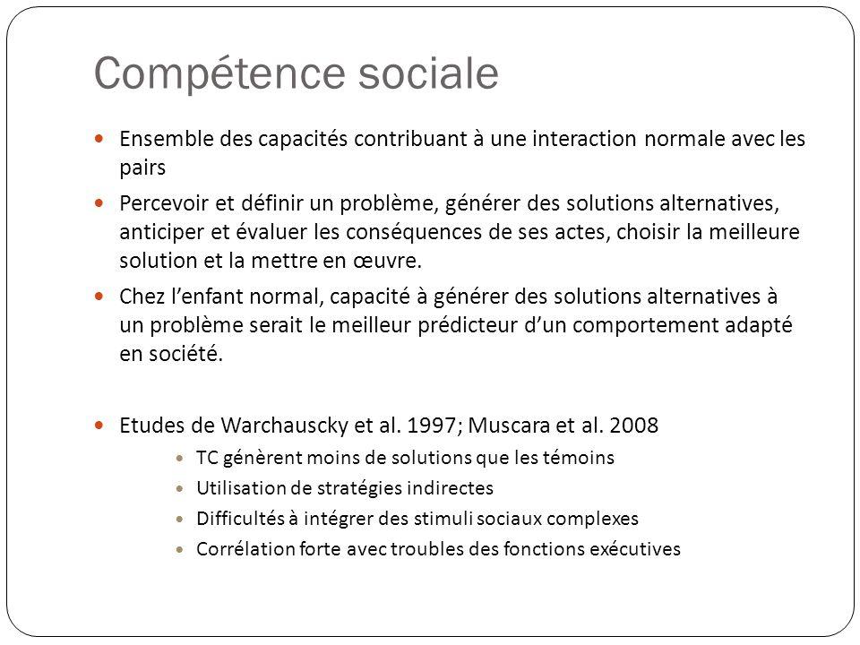 Compétence sociale Ensemble des capacités contribuant à une interaction normale avec les pairs.