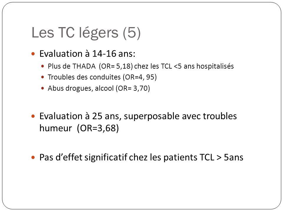Les TC légers (5) Evaluation à 14-16 ans: