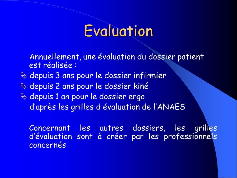 Evaluation Annuellement, une évaluation du dossier patient est réalisée :  depuis 3 ans pour le dossier infirmier.