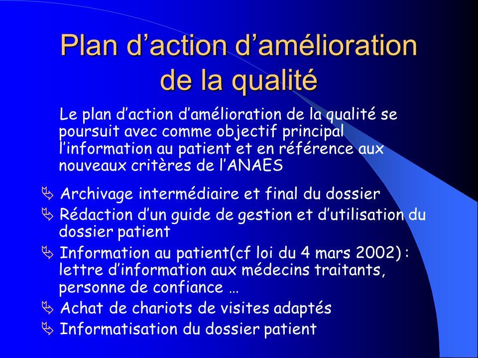 Plan d'action d'amélioration de la qualité