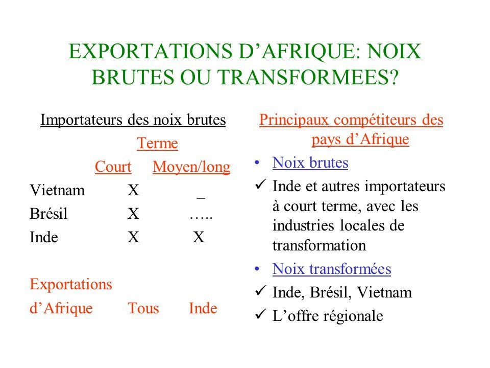 EXPORTATIONS D'AFRIQUE: NOIX BRUTES OU TRANSFORMEES